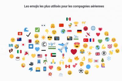 Emojis : ce qu'ils traduisent des émotions des internautes en 2018 - Image